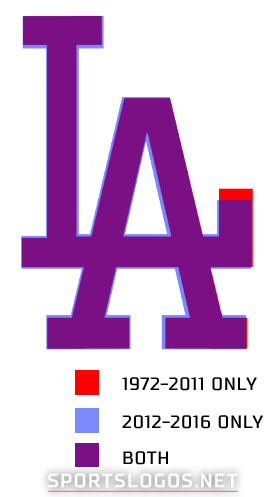 Dodgers logo overlay