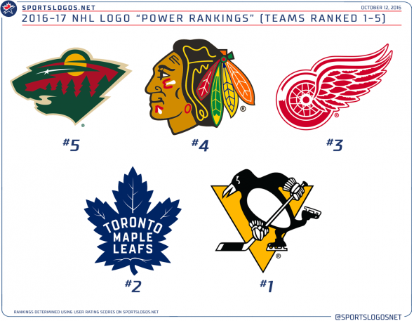 NHL Logo Rankings 1-5