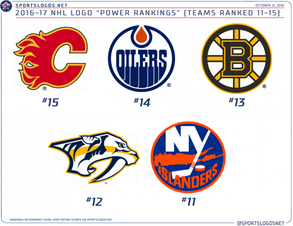 NHL Logo Rankings 11-15