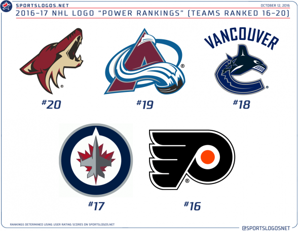 NHL Logo Rankings 16-20