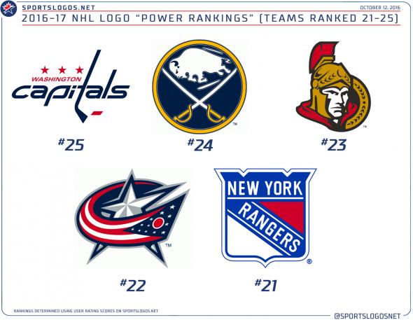 NHL Logo Rankings 21-25
