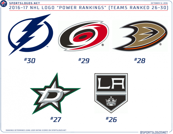 NHL Logo Rankings 26-30