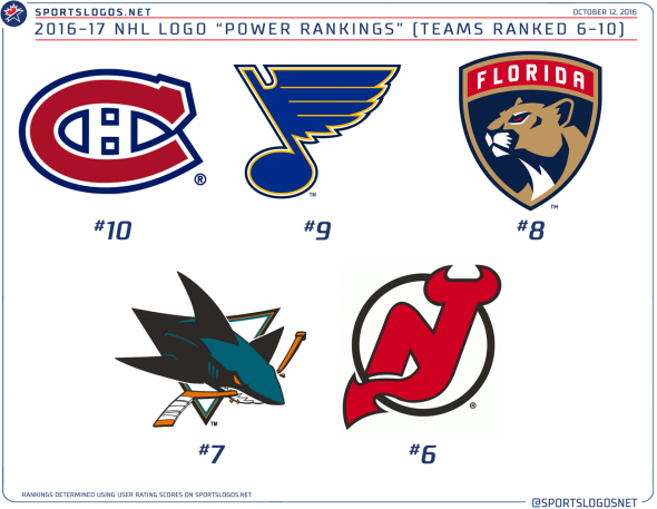 NHL Logo Rankings 6-10