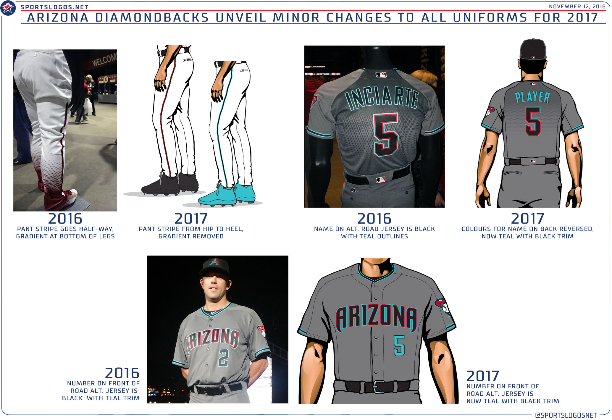 Arizona-Diamondbacks-New-Uniforms-2017.jpg