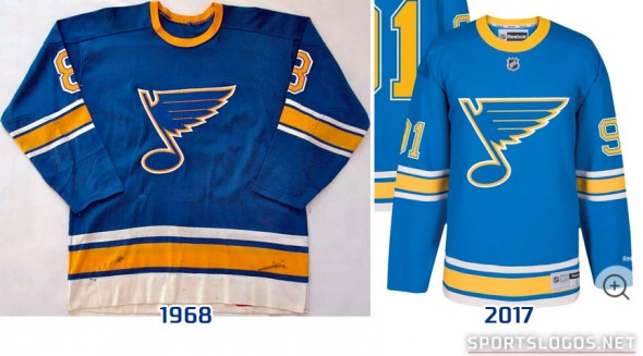 Blues Compare Winter classic e62f66a79