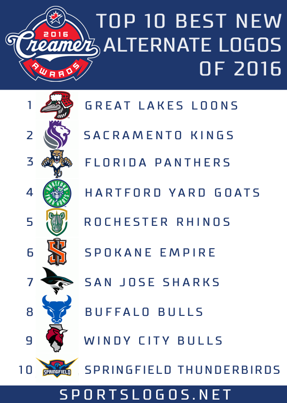 2016 Alternate Top Ten Logos
