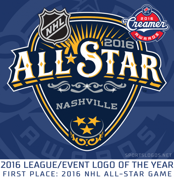 2016 League Event - 1st Place NHL All Star Game