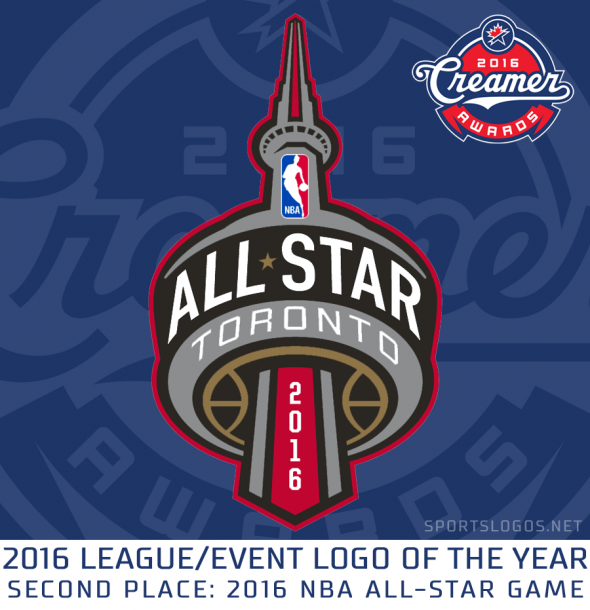 2016 League Event - 2nd Place NBA All Star Game