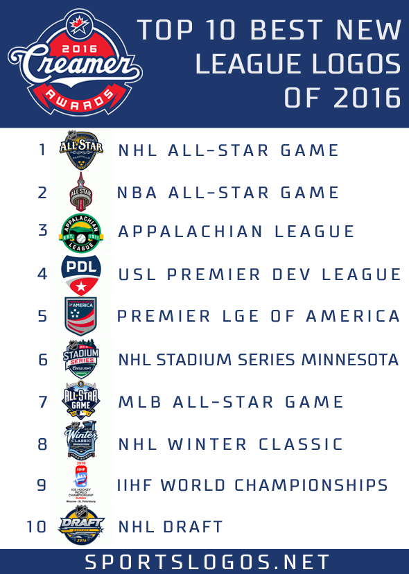2016 League Event Top Ten Logos