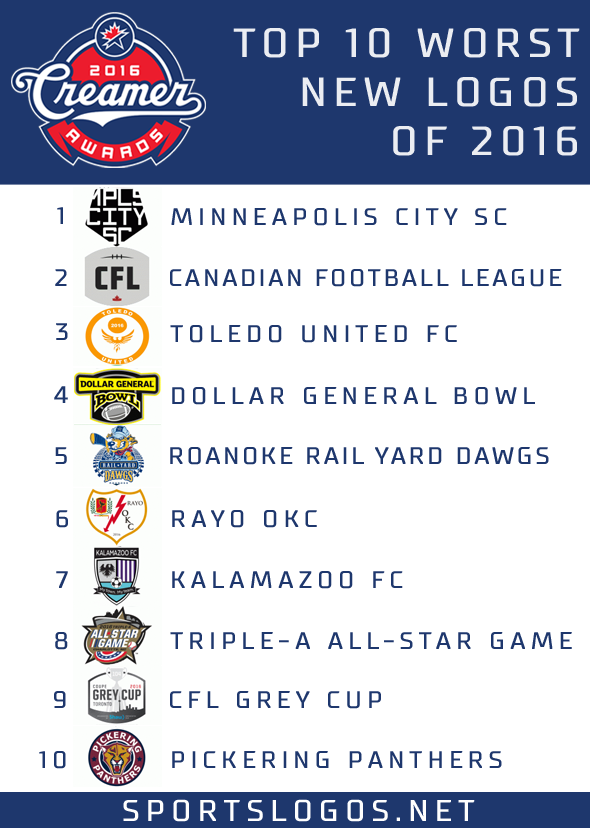 2016 Worst Top Ten Logos