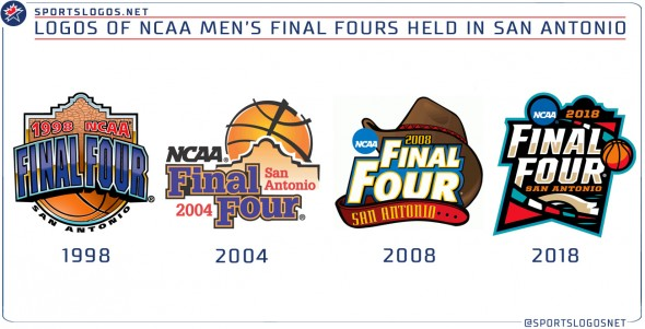 san antonio final four logo history