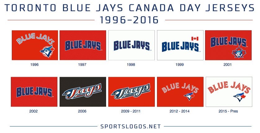 eb48d4646 The Blue Jays have traditionally worn a red version of their standard set  for their Canada Day home game almost annually since 1996.