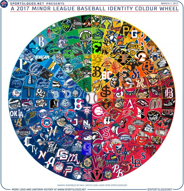 2017-Minor-League-Baseball-Colour-Wheel