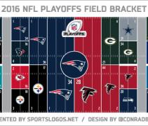 NFL-bracket-2017-sb-sln-5