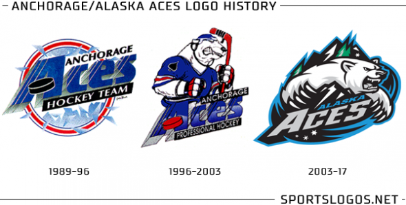 Anchorage Alaska Aces Logo History