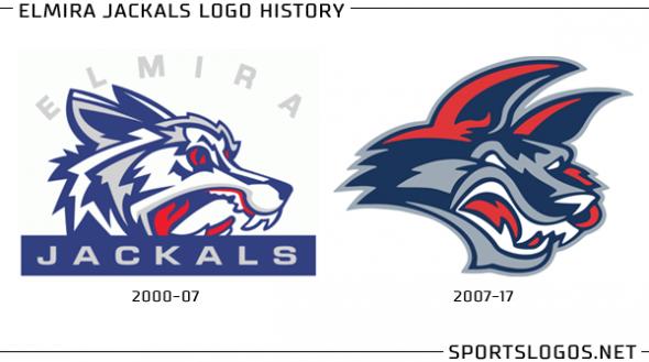 Elmira Jackals Logo History