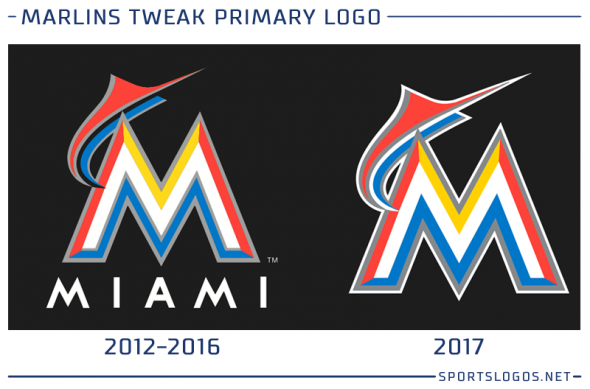 Marlins New Logo 2017 compare on black
