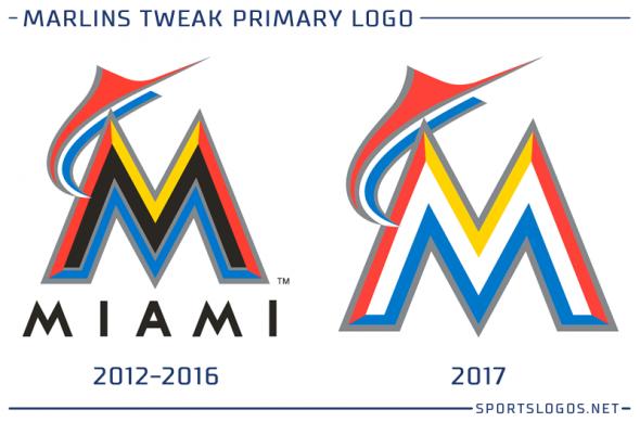 Marlins New Logo 2017