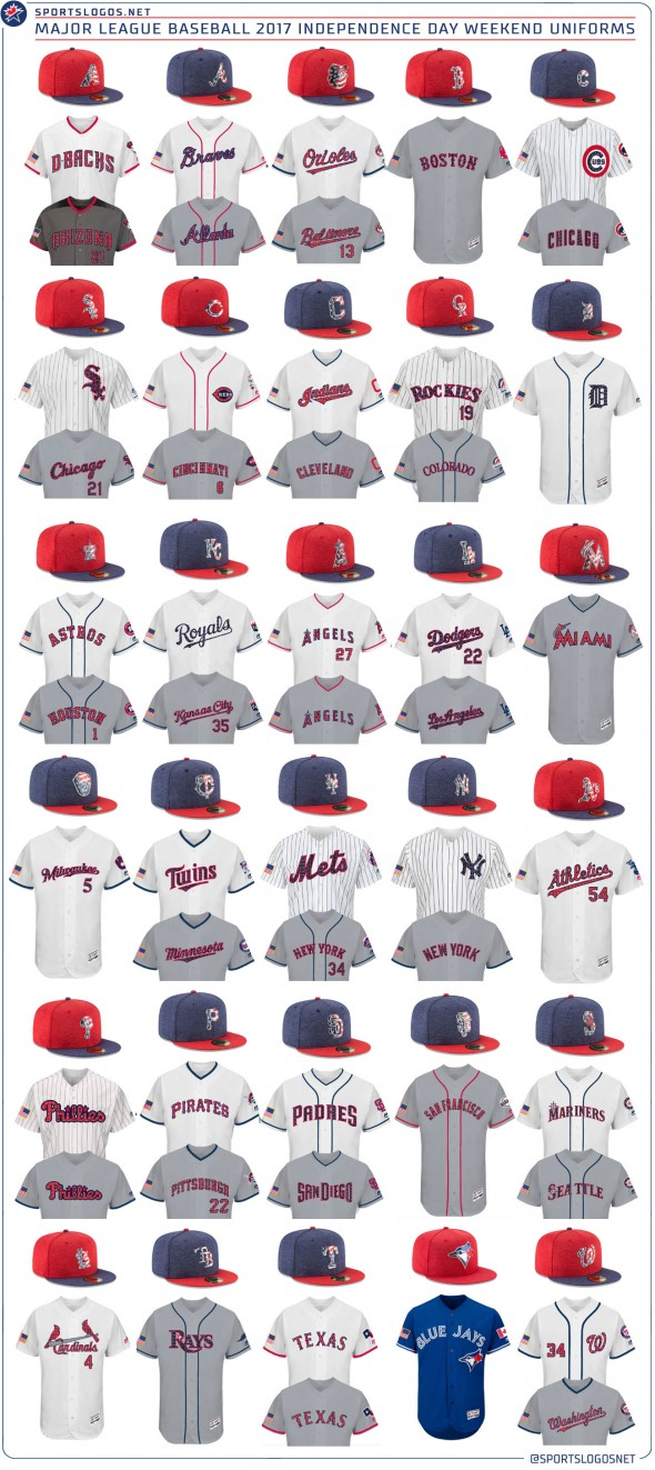 2017 MLB 4th of July Weekend Uniforms