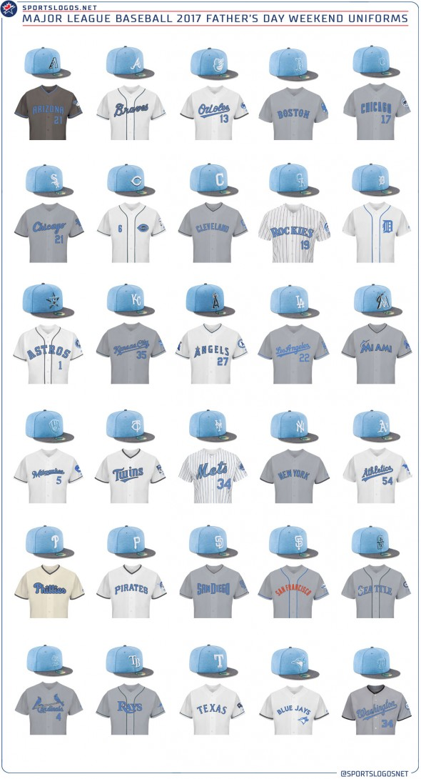 2017 MLB Fathers Day Weekend Uniforms
