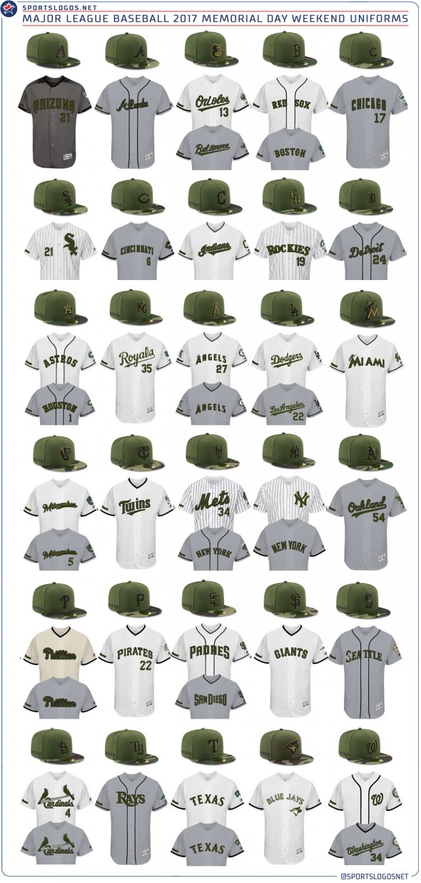 2017 MLB Memorial Day Weekend Uniforms