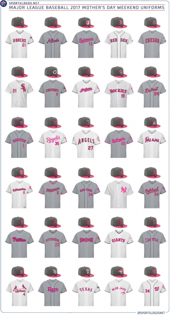 2017 MLB Mothers Day Weekend Uniforms