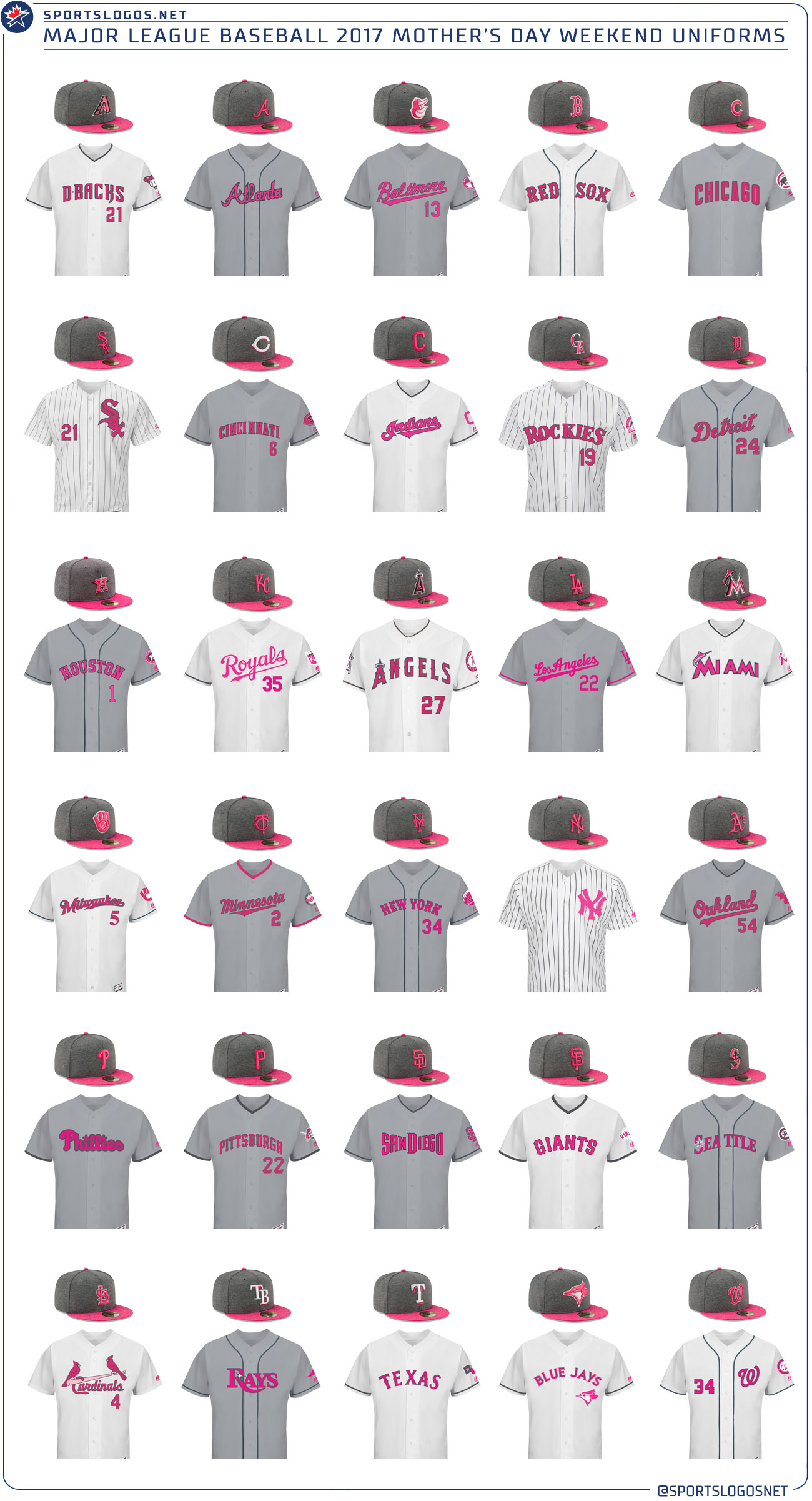 2017 MLB Mothers Day Weekend Uniforms 7be2d80ef14