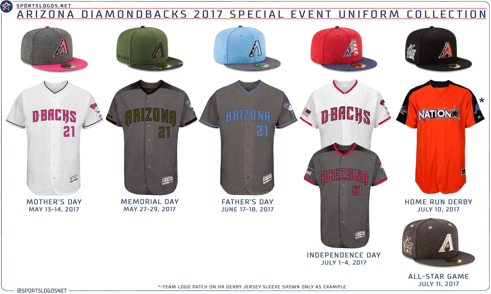 8495f3bacc3 MLB Unveils 2017 Holiday Uniforms