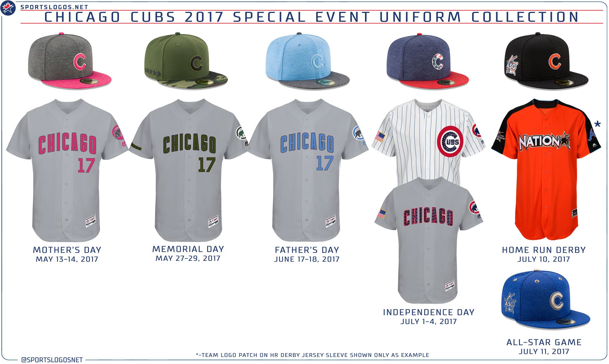 c87a16315 MLB Unveils 2017 Holiday Uniforms
