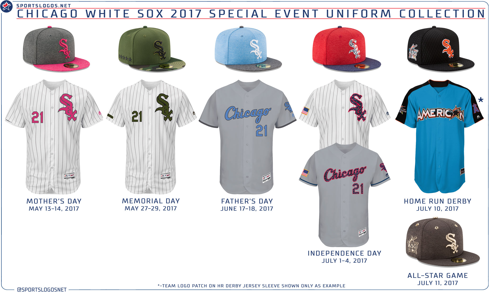 5be3572d962 MLB Unveils 2017 Holiday Uniforms