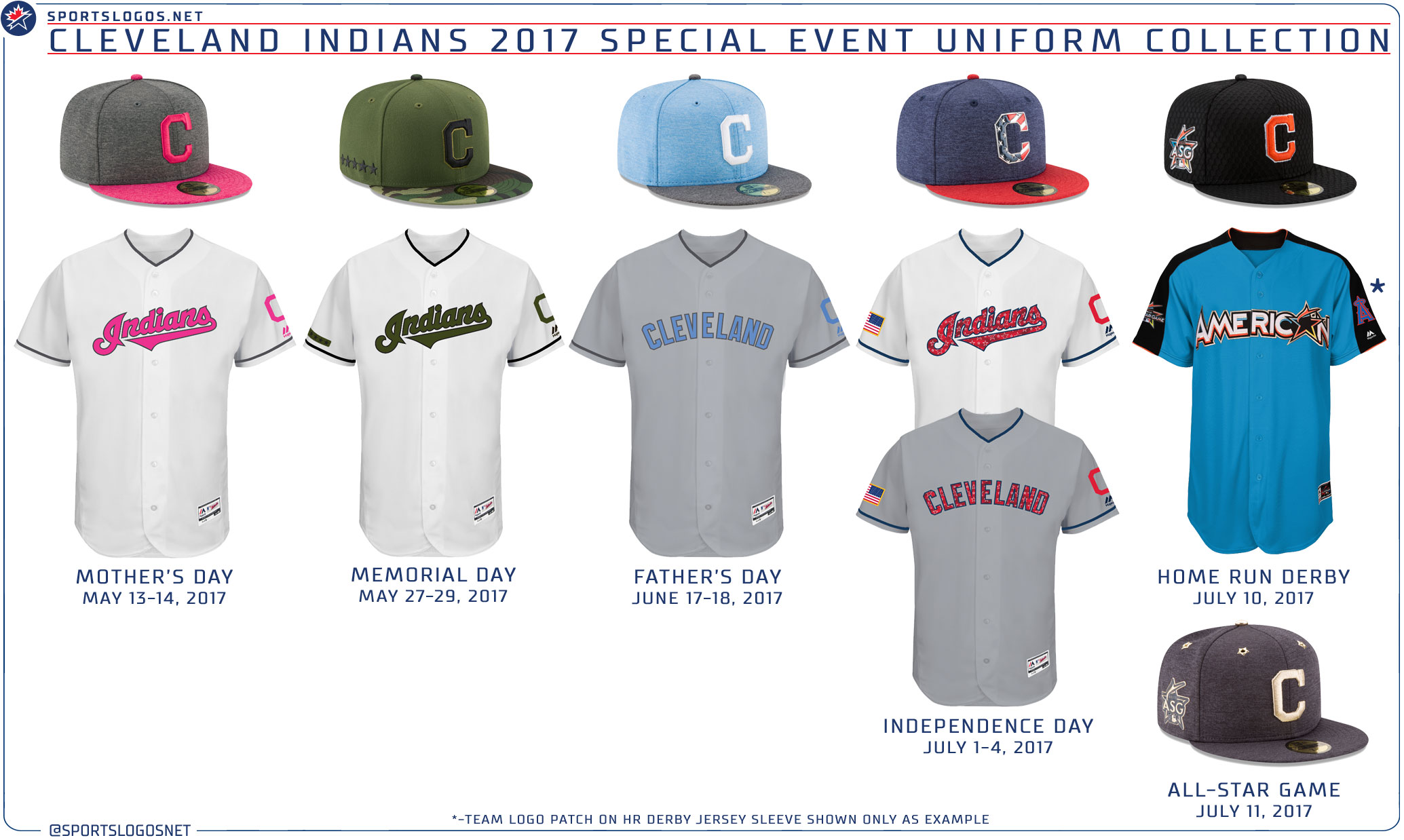59252fb7c0f MLB Unveils 2017 Holiday Uniforms