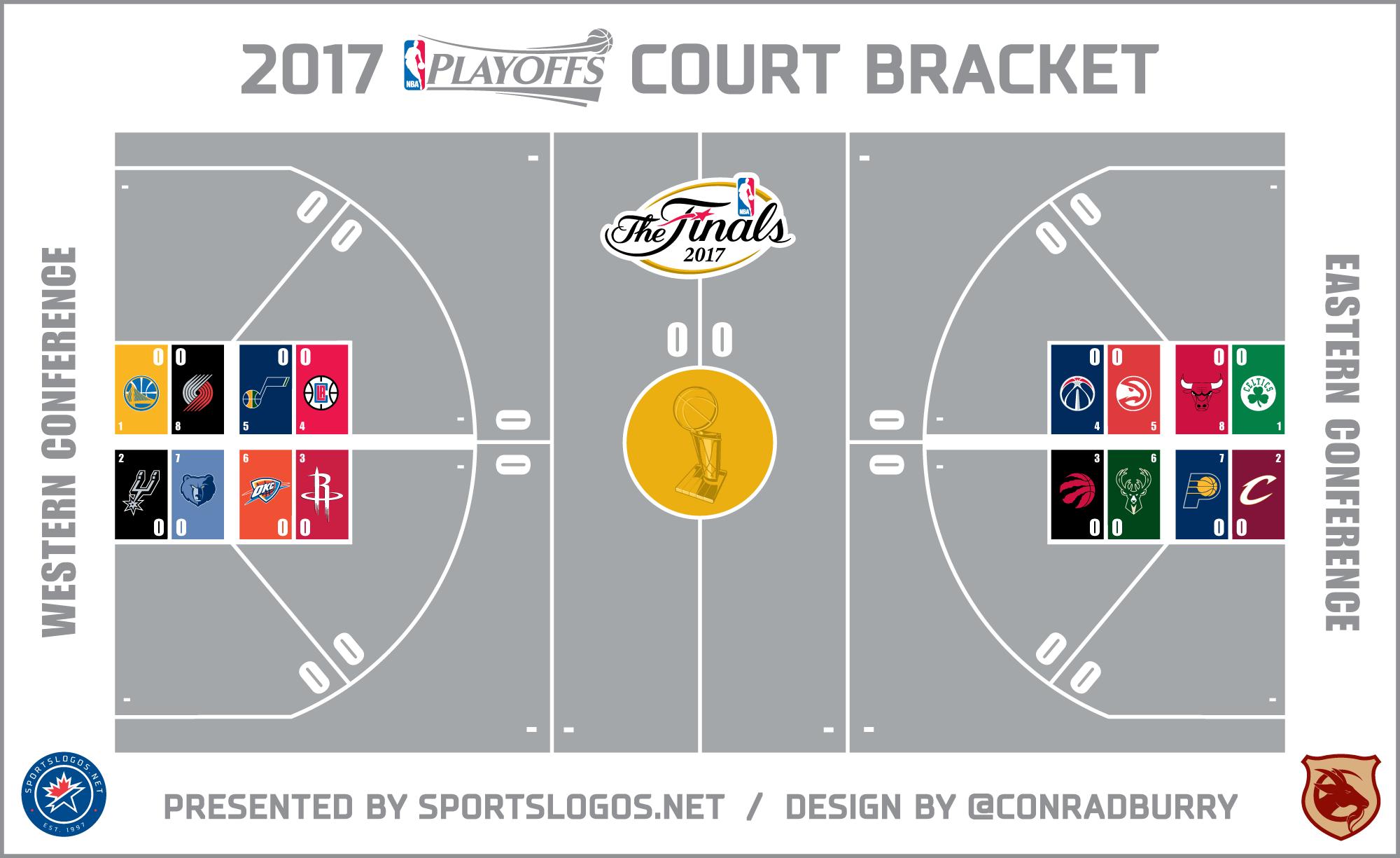 2017 NBA Playoffs Court Bracket - Round 1 | Chris Creamer ...