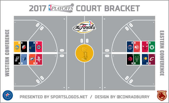 NBA-court-bracket-2017-SLN-1