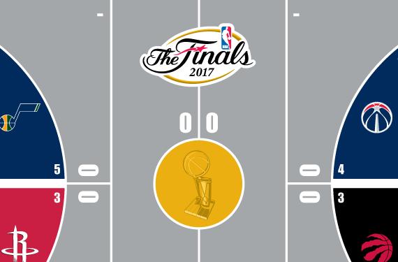 2017 NBA Playoffs Court Bracket – Conference Semifinals