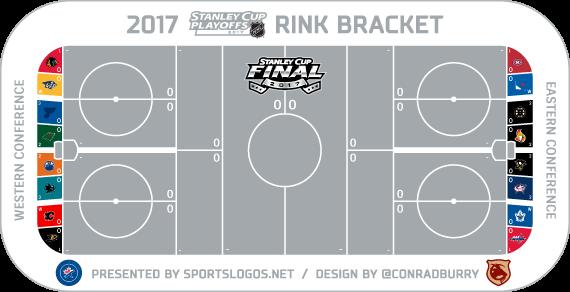 NHL-rink-bracket-2017-SLN-1