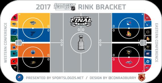 NHL-rink-bracket-2017-SLN-2