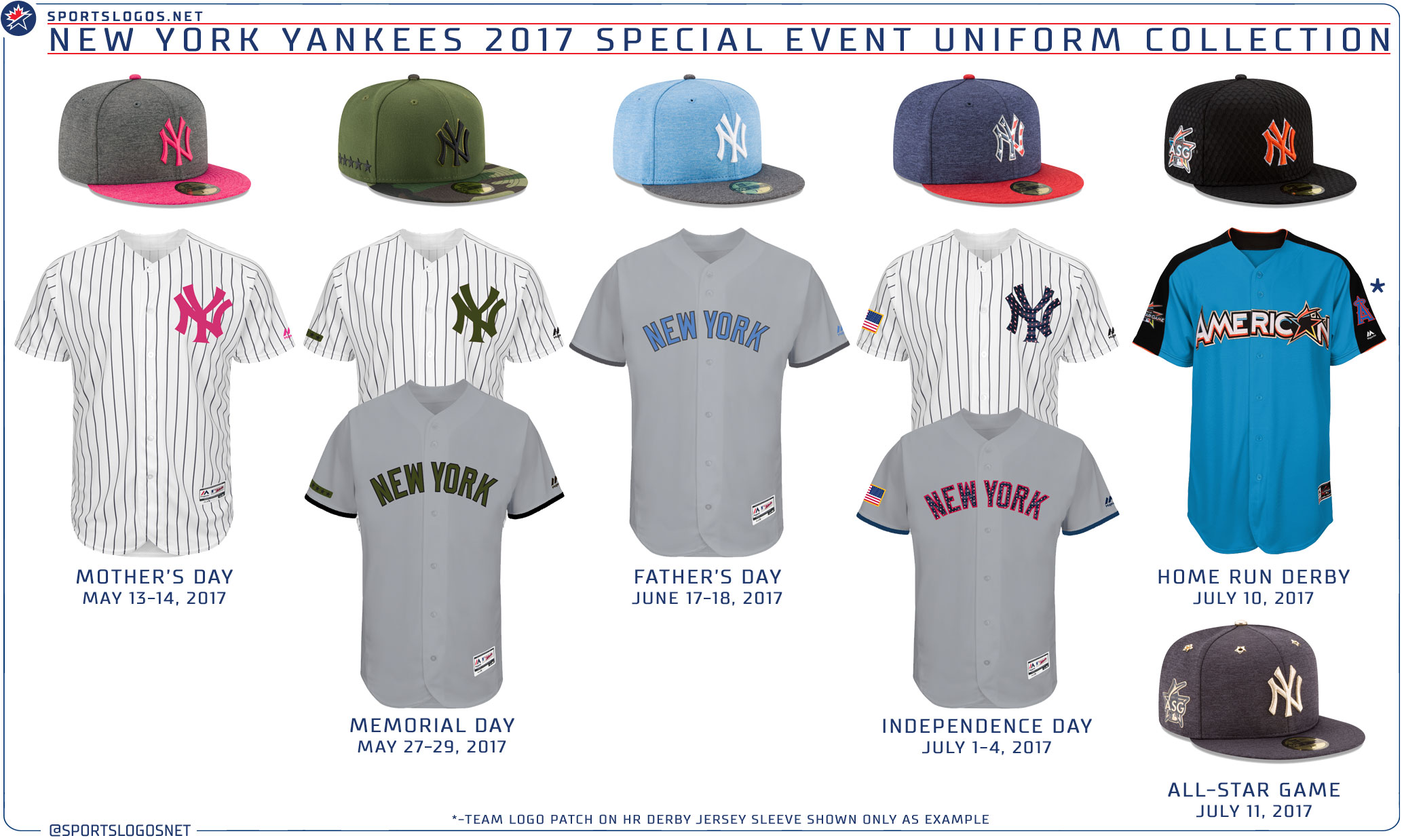 New-York-Yankees-2017-Special-Event-Unif