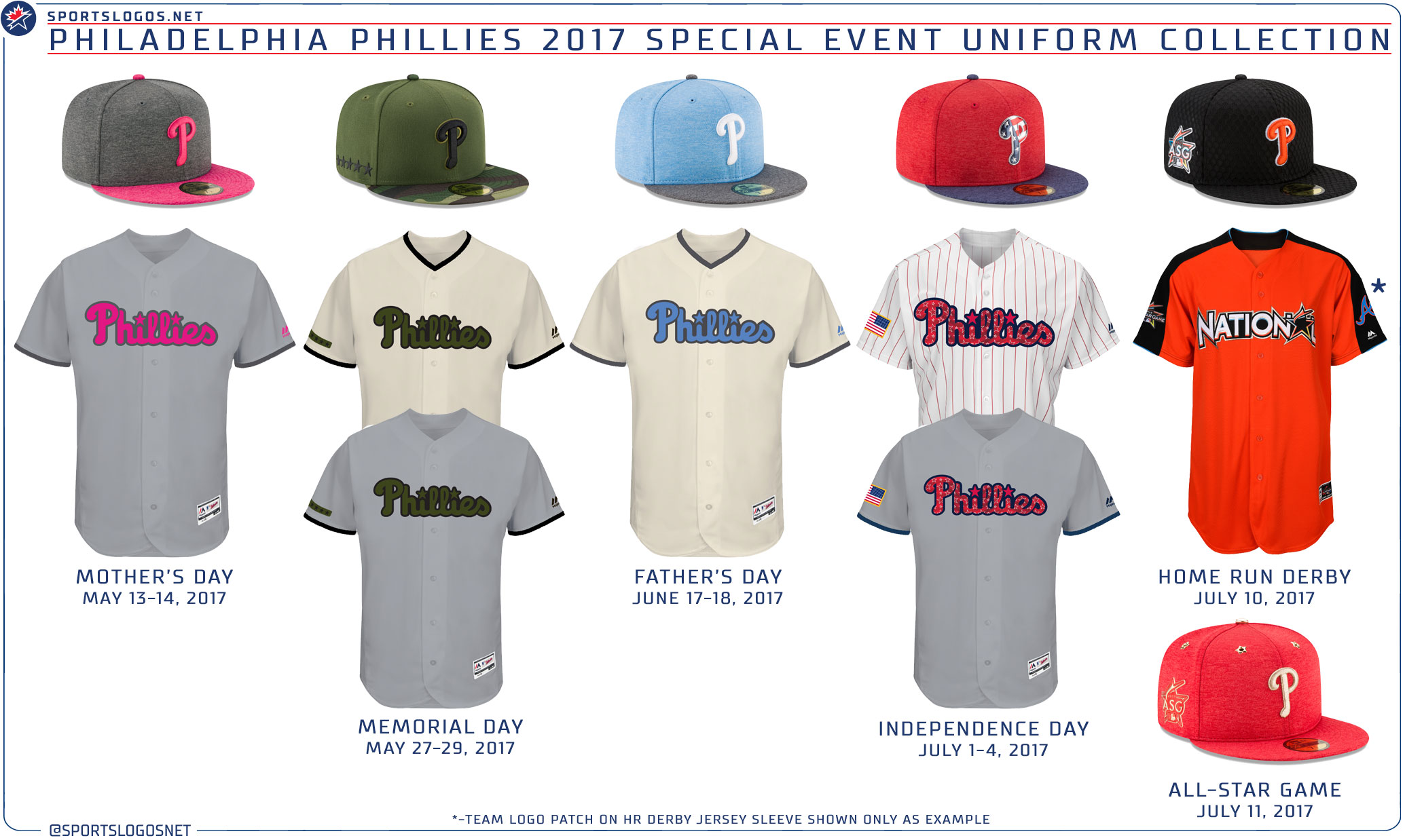 0e7f1f1375c Ranking the Phillies  alternate holiday caps for the 2017 season ...