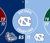 conrad-ncaab-court-bracket-cover-3