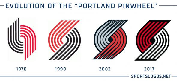 Portland Logo evolution