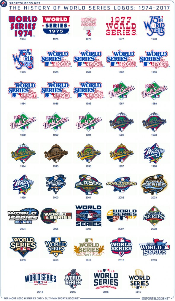 World Series Logo History