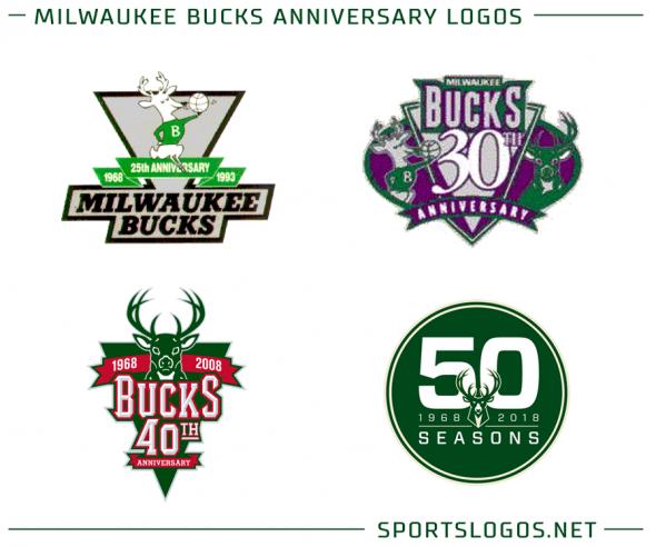 Bucks Anniversary Logos