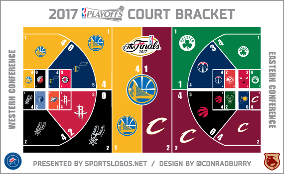 NBA-court-bracket-2017-SLN-5