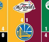 NBA-court-bracket-2017-cover-5