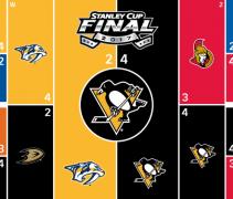 NHL-rink-bracket-2017-cover_5