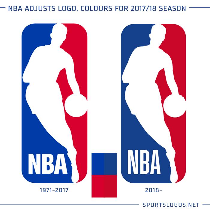 22046ec181a New NBA Logo Compare