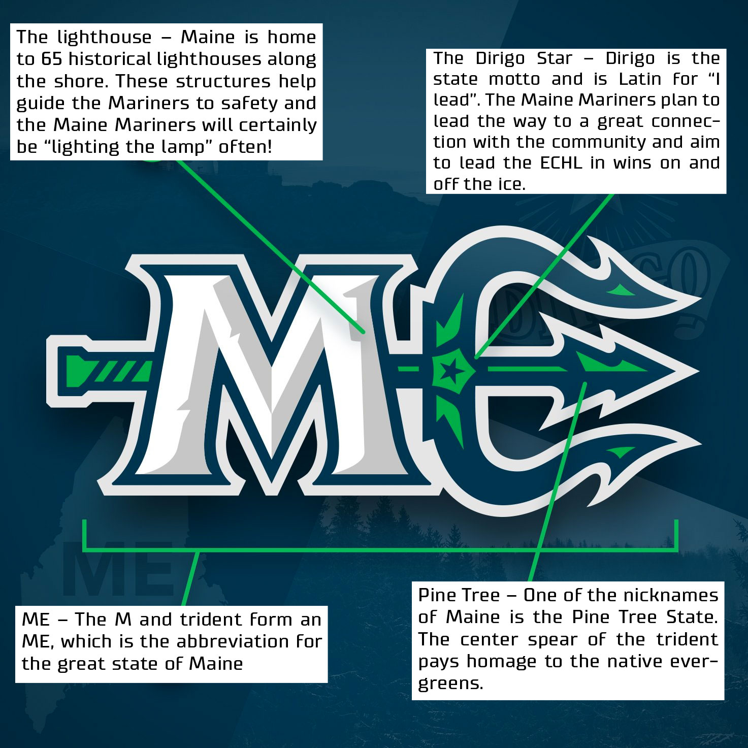 Maine Mariners Logo Explained Chris Creamer S Sportslogos Net News