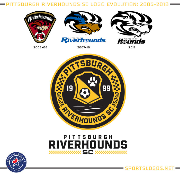 Pittsburgh Riverhounds Logo Evolution