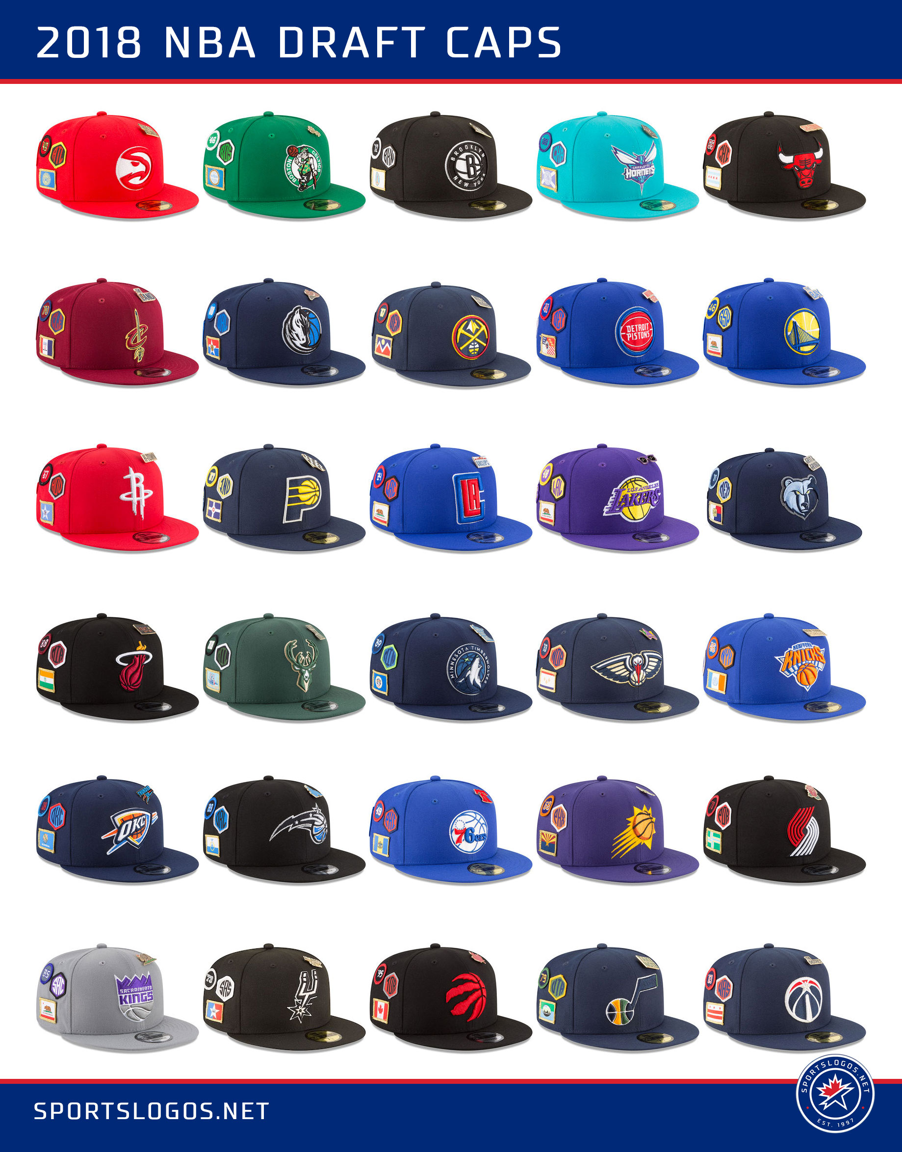 premium selection d895e d13dc ... sweden heres a look at all 30 team nba draft caps for 2018 click for a