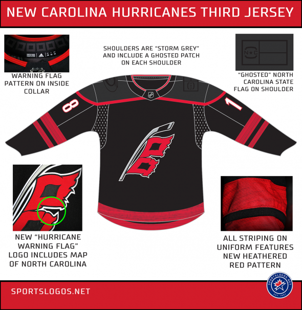 A comparison with the previous alternate uniform if you re still not quite  sure what s changed here… 93468471d60